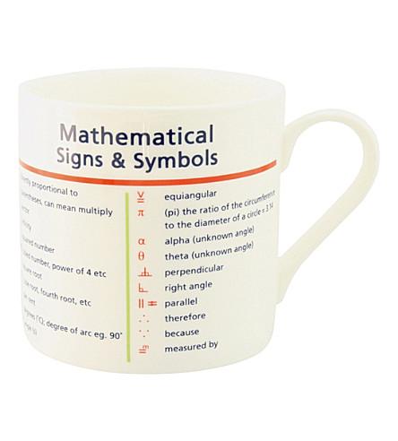 MCLAGGAN SMITH Maths signs & symbols mug