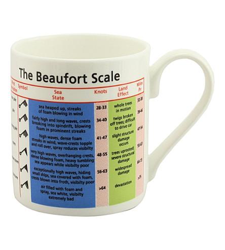 MCLAGGAN SMITH The Beaufort scale mug
