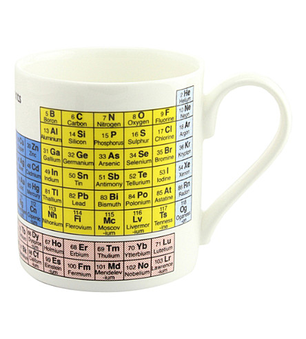 MCLAGGAN SMITH Periodic table mug