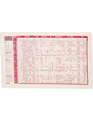 STUART GARDINER A Guide to Pairing Red Wine with Food Tea Towel