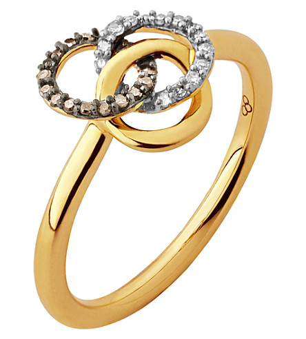 LINKS OF LONDON Treasured 18ct gold & diamond ring
