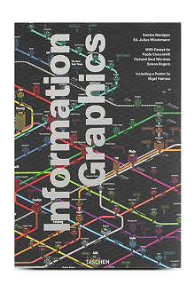 WH SMITH Information Graphics by Sandra Rendgen and Julius Wiedemann